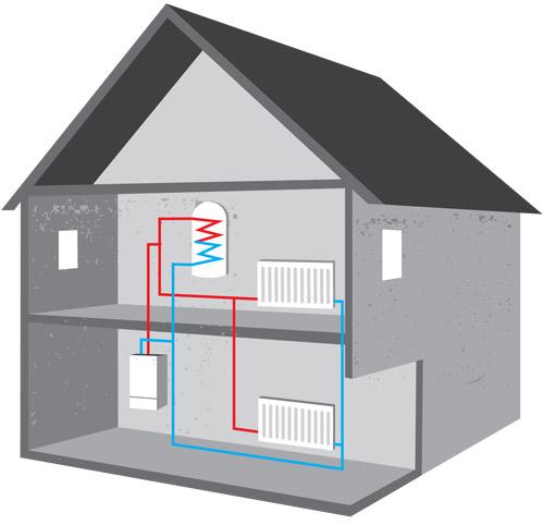 Condensing Gas Boiler