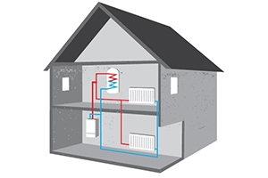 Could you get free central heating?